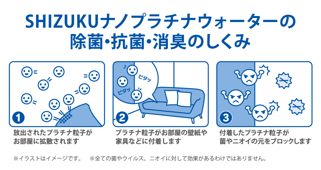 空気洗濯機