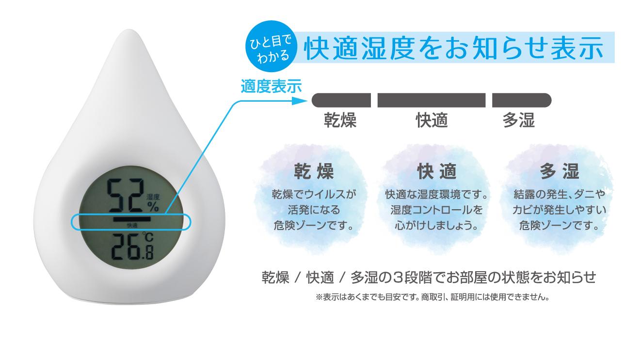 デジタル温湿度計 SHIZUKU